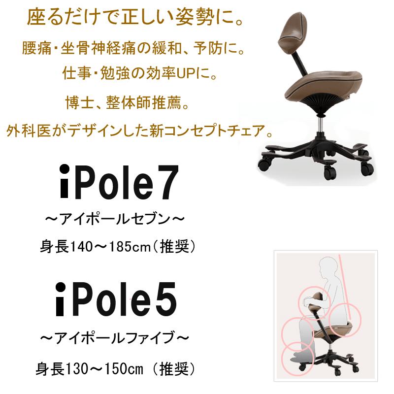 iPole7 レザー レッド