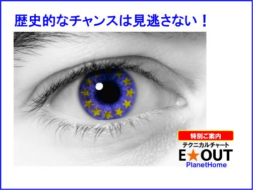 EU離脱で稼ぐ『E-OUT』FX&バイナリーオプション