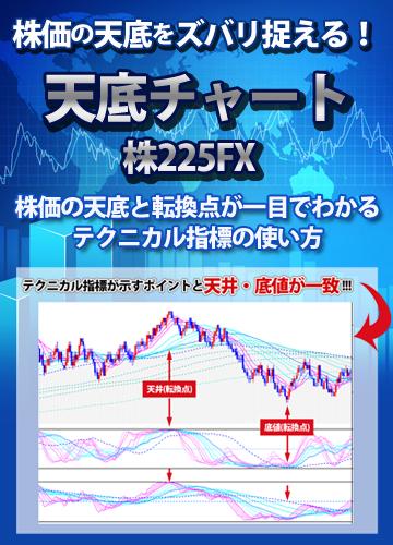 小林憲司の天底チャート 株225FX