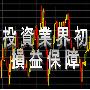 FXfx-投資業界初のFX損益保障 偉....