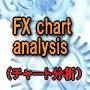 『FX chart analysis』