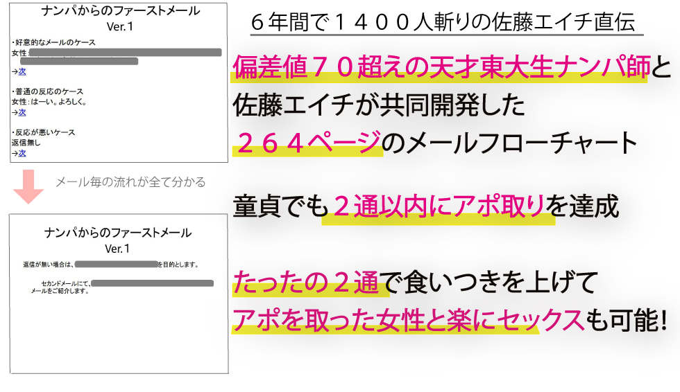 東大生が書いた優しいメールのフローチャート