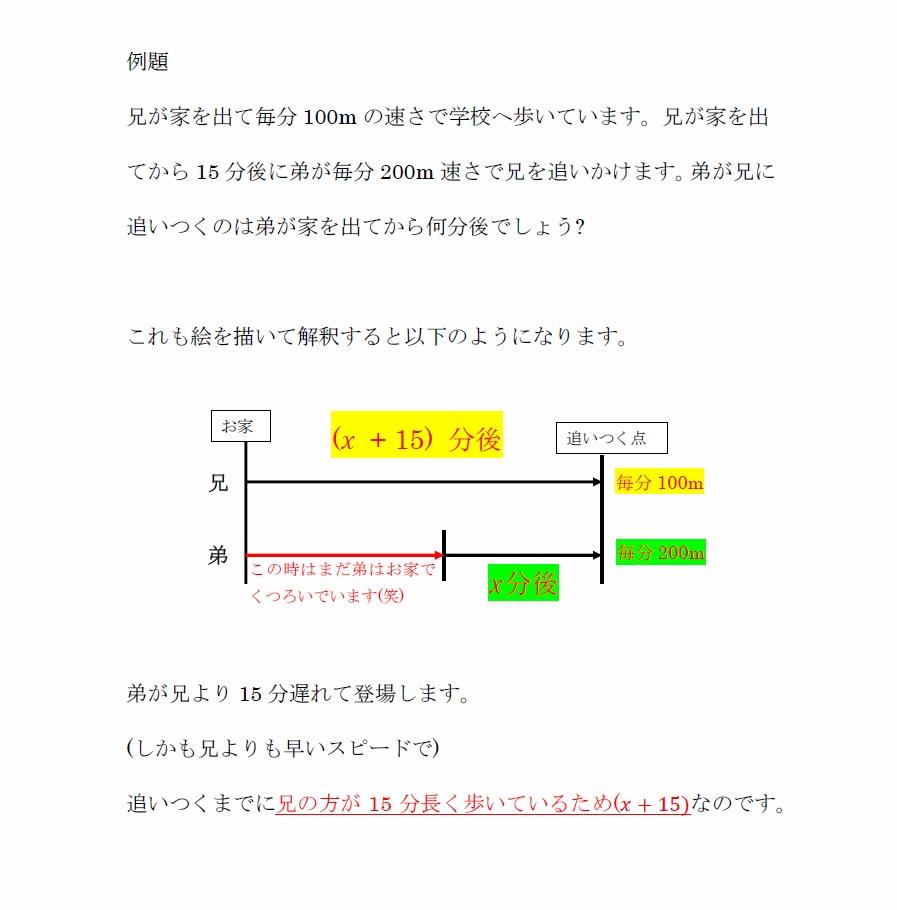 定期テスト対策マニュアル(中学1年生 方程式編)
