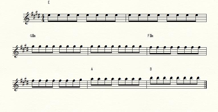 【作曲講座】改訂版 Ver.2