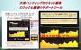 天地ハンティングBOロジック&順張りサポートツールセット価格(FX1分足スキャルピング・バイナリーオプション専用シグナルツール)