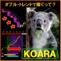『コアラ』オーストラリア