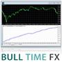 Bull Time FXの画像