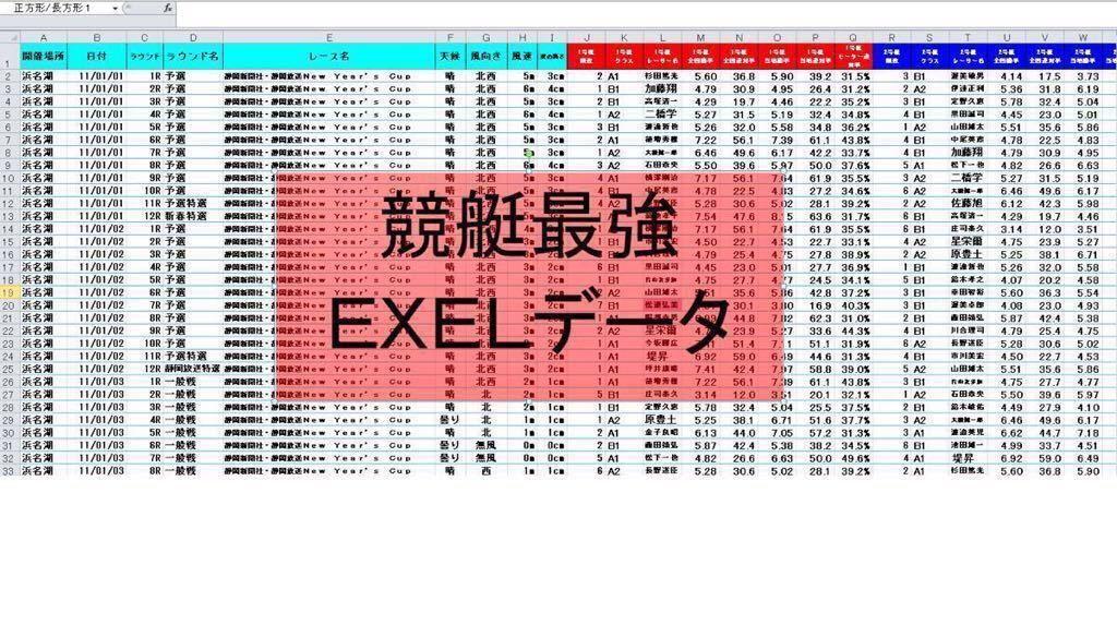競艇最強Excelデータ