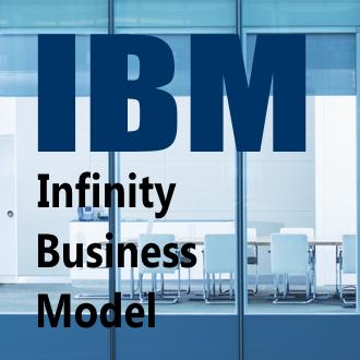 自分が組み込まれなくても動くビジネスモデルを作る方法。